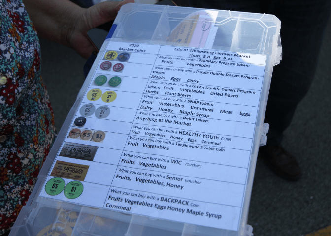A guide to different payment systems at Letcher County Farmers Market in Eastern Kentucky, which helps local foods accessible